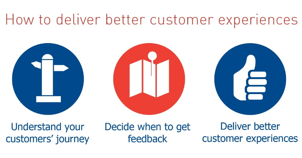 customer service and satisfaction